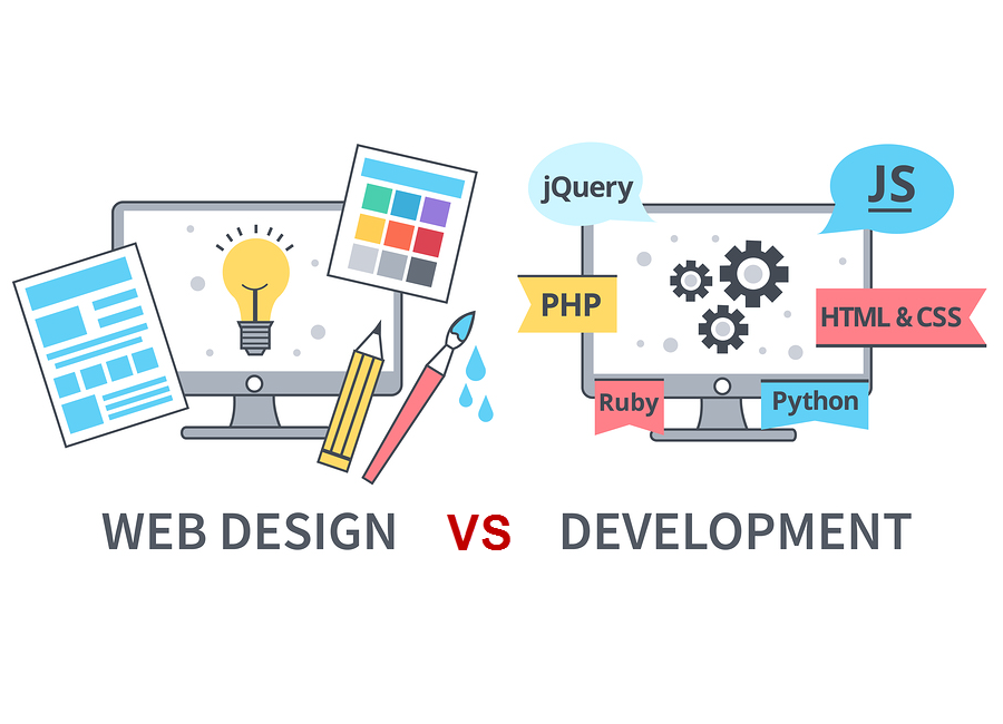 Image result for Website Design Vs Website Development
